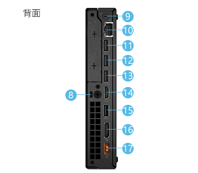 ThinkCentre M630e Tiny 背面