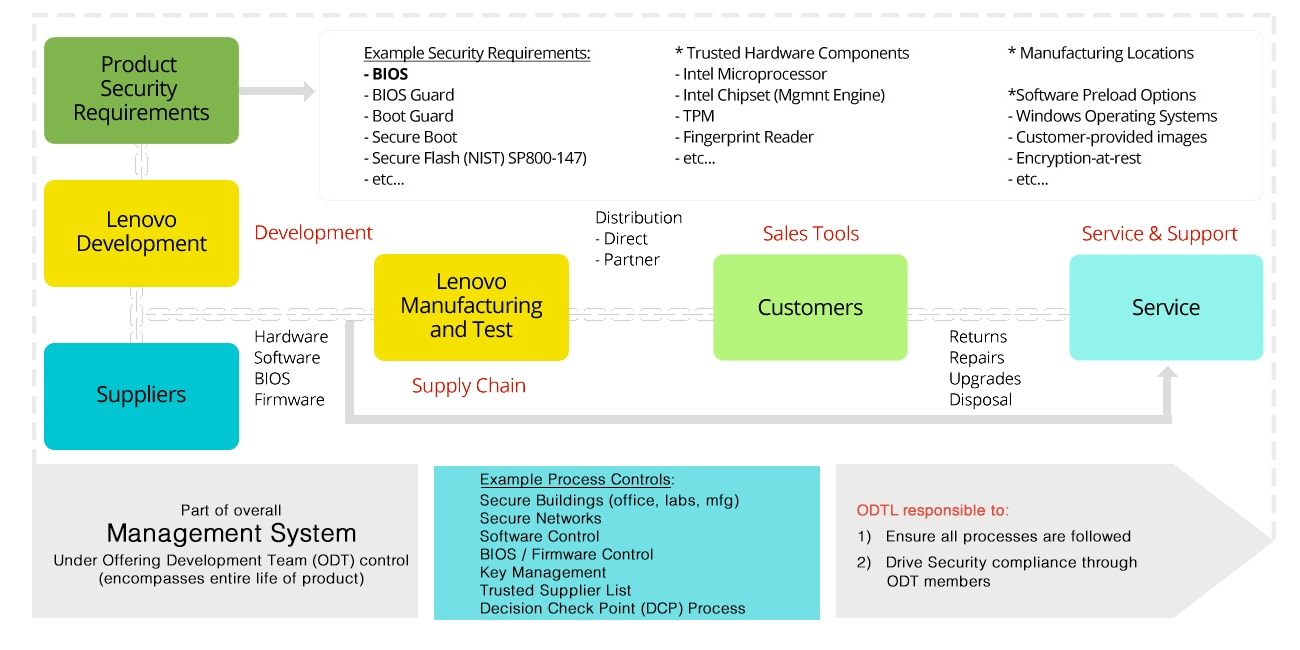 Riordan Manufacturing