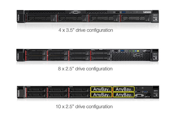 Lenovo ThinkSystem SR570 Drive Configurations