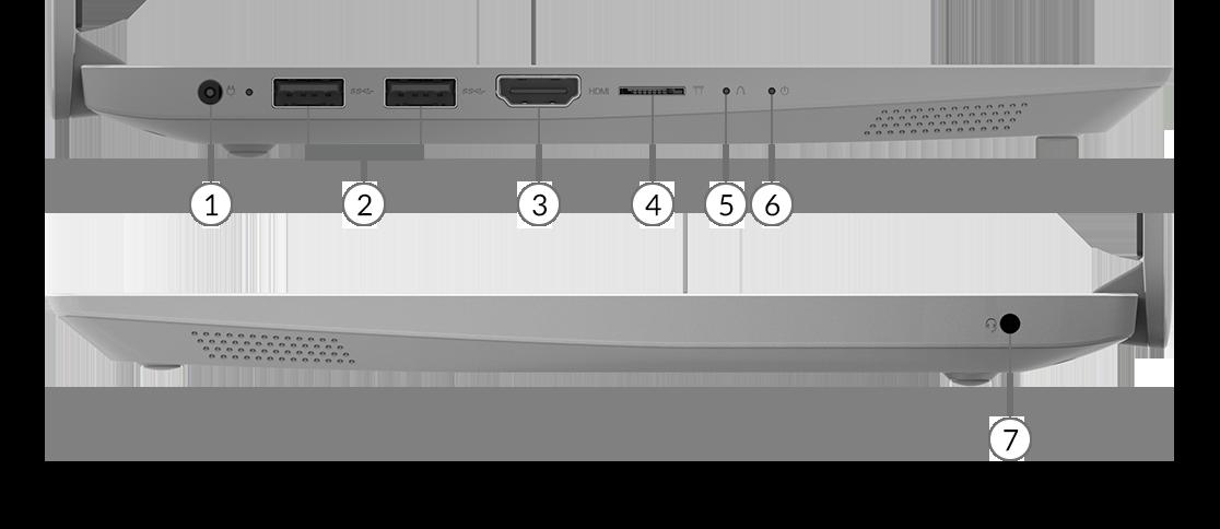 Porty Lenovo Tab M7