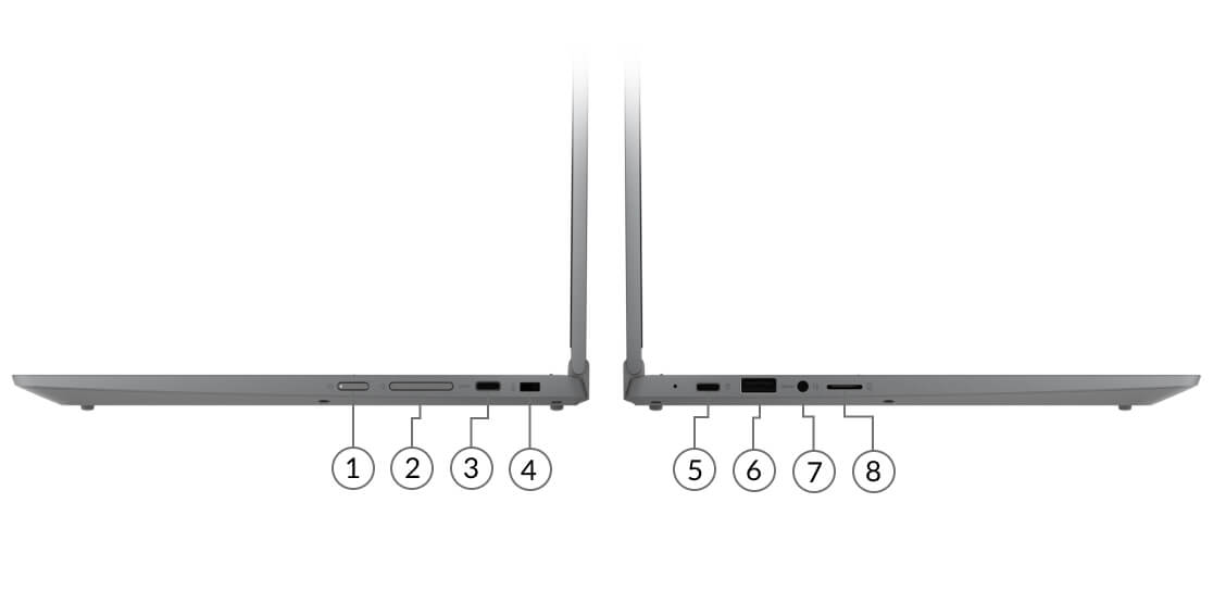 Lenovo IdeaPad Flex 5 Chromebook ports