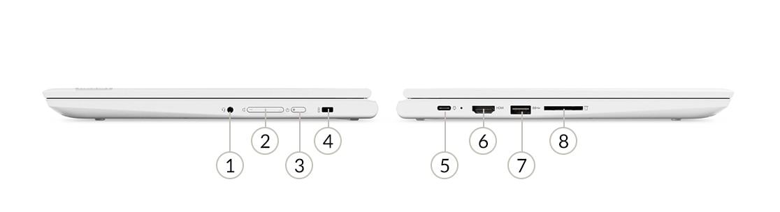 Chromebook C330 (11 6