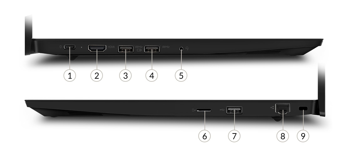 ThinkPad E590 Left Side Ports