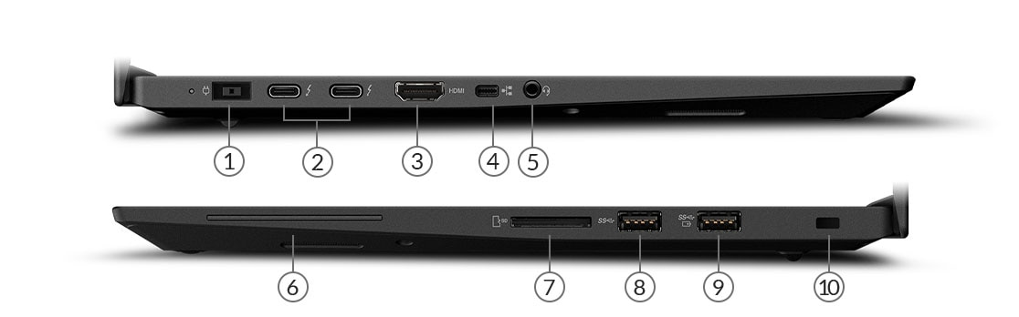 Lenovo ThinkPad P1 (2. Generation)