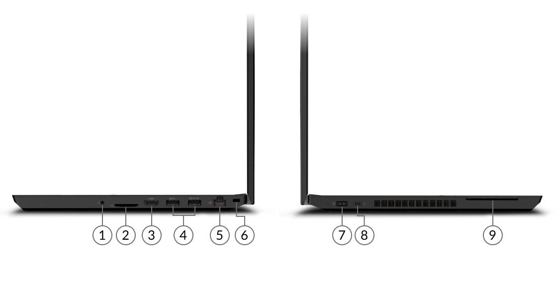 Lenovo ThinkPad T15p ports