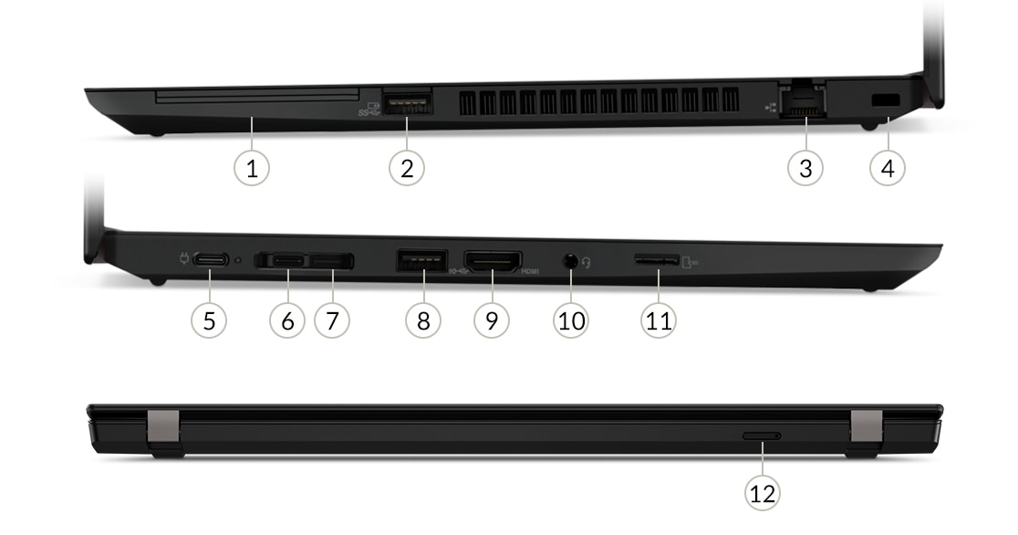 Vues latérales du ThinkPad T495 montrant les ports