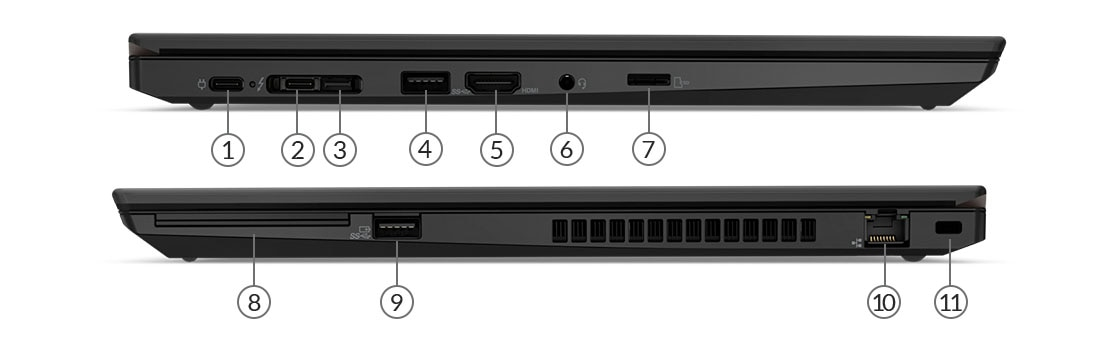 ThinkPad T590 side ports