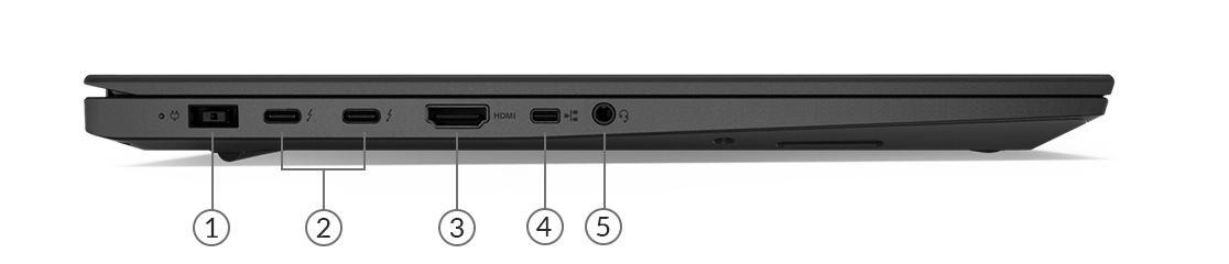 ThinkCentre m920z back view showing ports