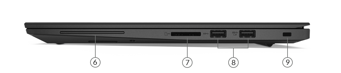 ThinkCentre m920z side view showing ports