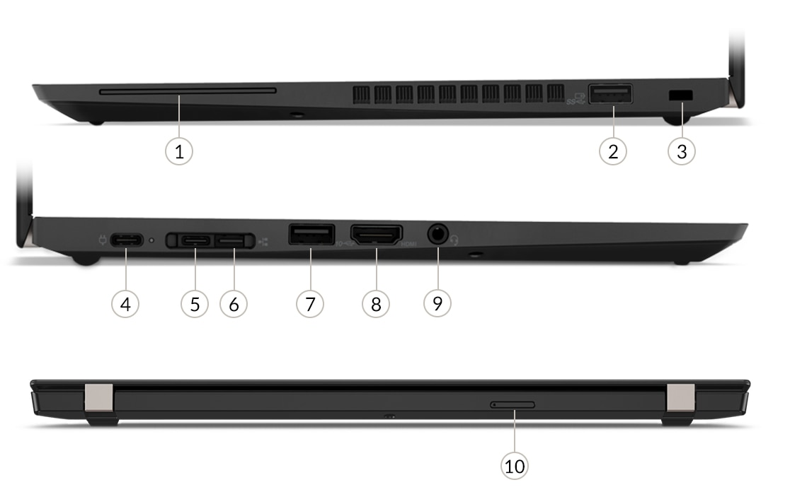 ThinkPad X395 side views showing ports
