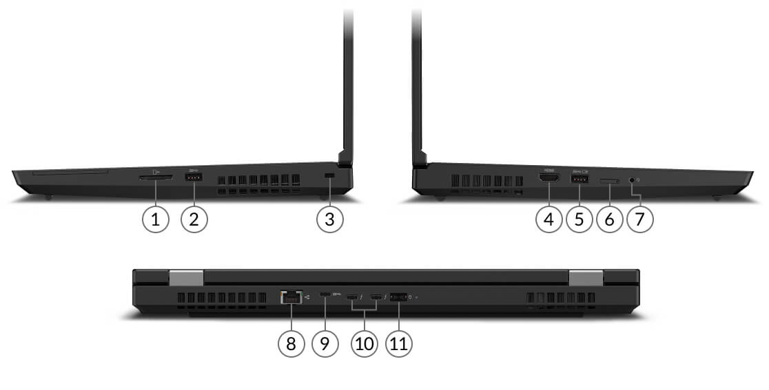 Lenovo ThinkPad P15 Mobile WorkStation image composite of left and right side views and rear view showing ports