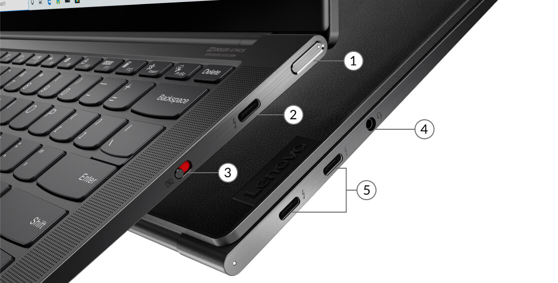 Lenovo Yoga Slim 9i Porty