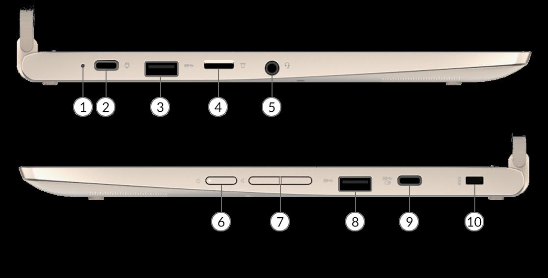 Lenovo IdeaPad Flex 3i Chromebook (11&rdquo ports