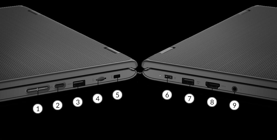 Lenovo 300e 2nd Gen (AMD) laptop ports