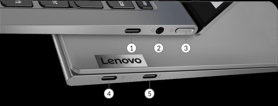 Lenovo Yoga Slim 7i(13) ports