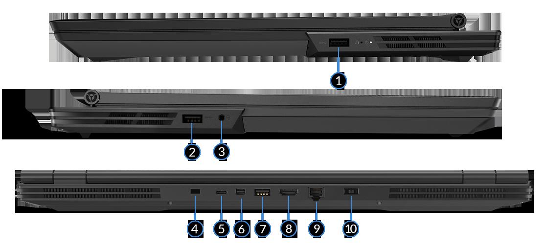 Lenovo Legion Y540 (17) ports