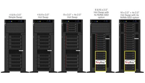 Lenovo ThinkSystem ST550 Bay Configuration