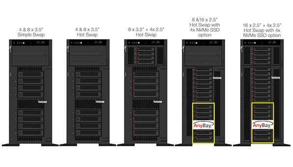 Lenovo ThinkSystem ST550 Bay Configuration