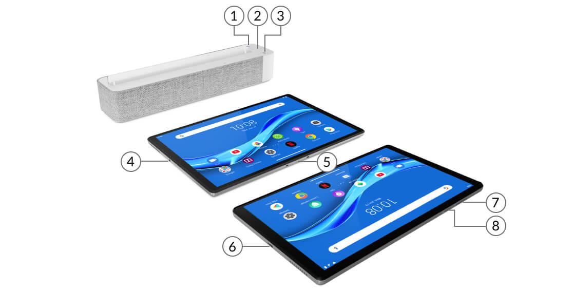 Smart Tab M10 FHD Plus Gen 2 showing ports