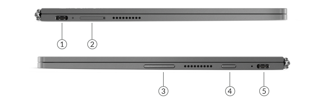ThinkCentre m820z back view showing ports