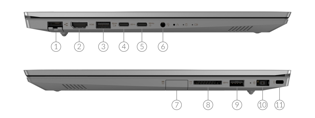 Lenovo Tab M7 ports