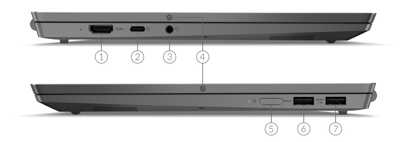 Lenovo Yoga Slim 7 (14, Intel) ports