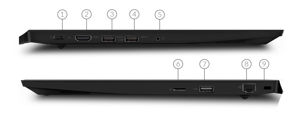 ThinkPad E595 side view showing ports