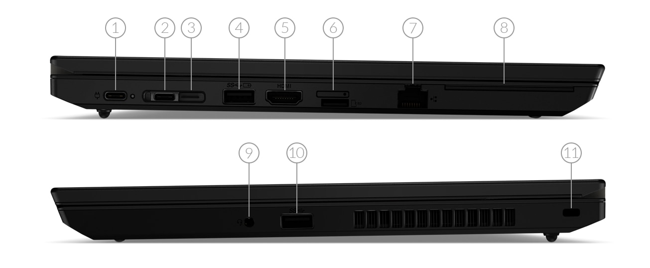 Side views of the ThinkPad L490 laptop with ports