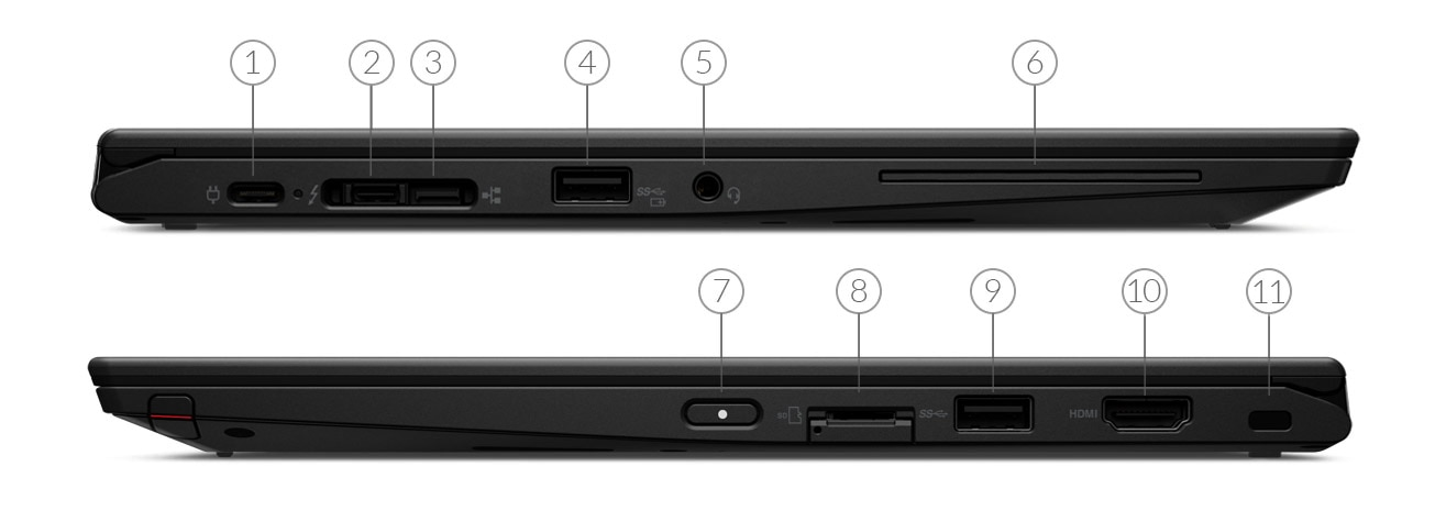 Lenovo ThinkPad X390 Yoga Port View