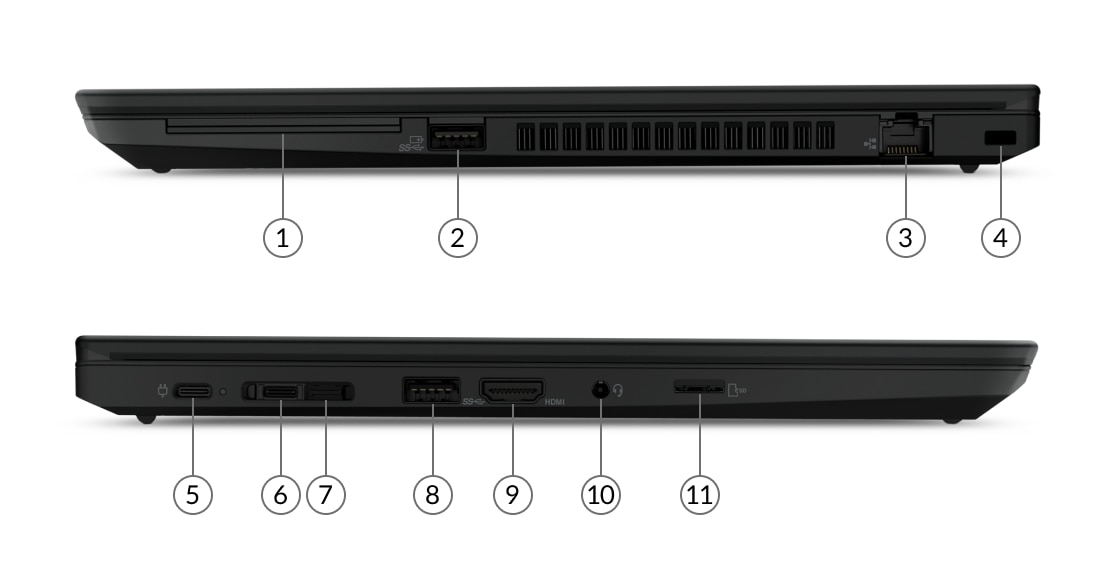 Lenovo ThinkPad P14s laptop side views showing ports and slots.