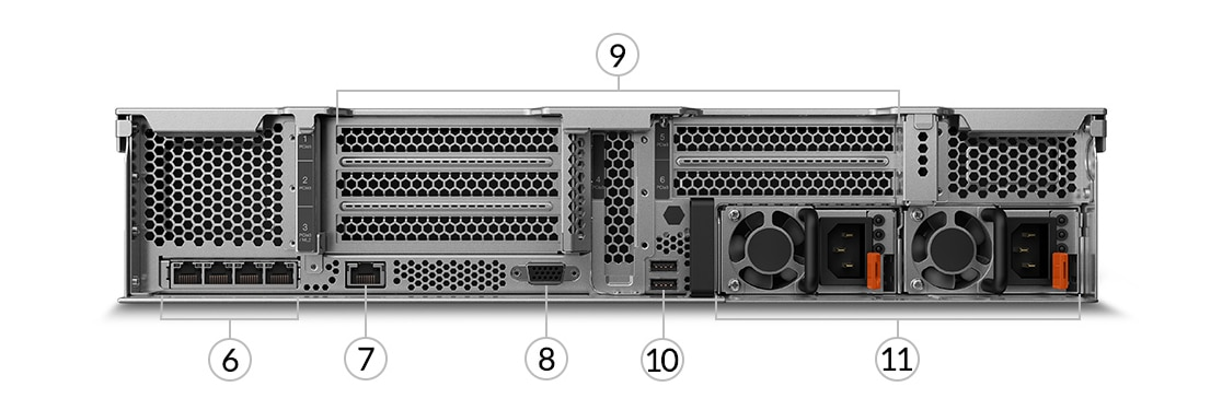 Lenovo ThinkStation P920 Rear view showing ports