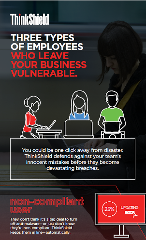 Three Types Of Employees Who Leave Your Business Vulnerable.