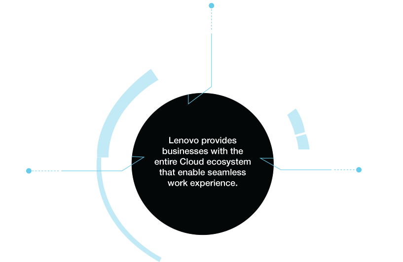 SMB Cloud Solutions: Small Business Cloud Solutions | Lenovo