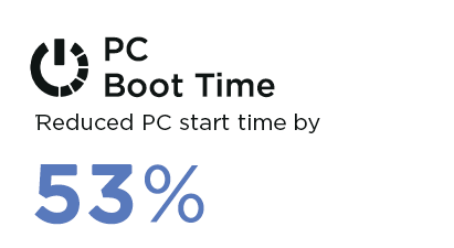 PC Boot Time